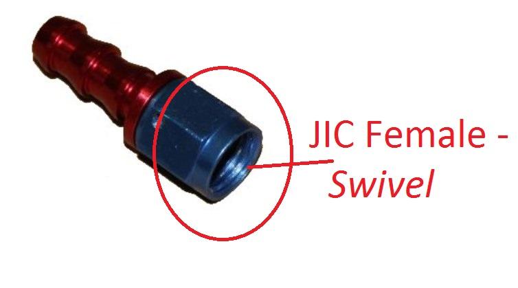 JIC Female Swivel explained