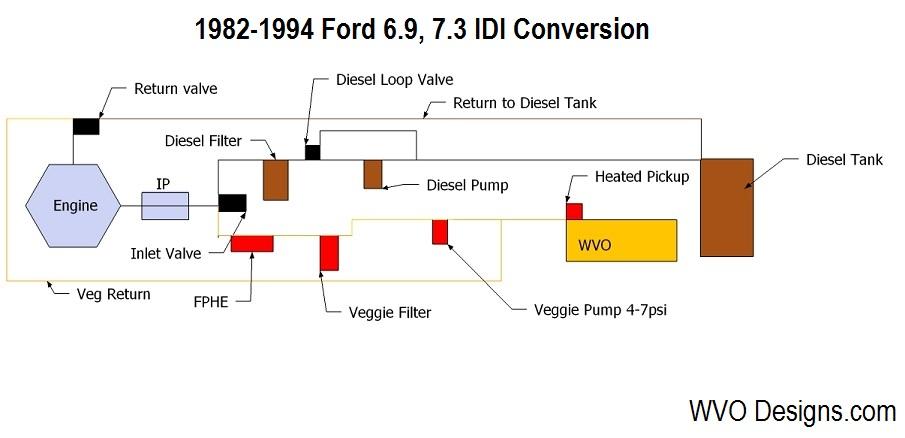 93 Ford Schematic mechanical loop crop