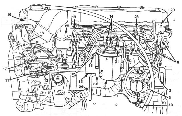 59 cummins fuel system diagram 59 cummins fuel line diagram