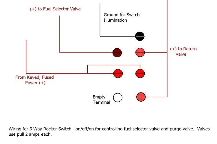 similiar gfci 3 way splitter keywords 750px 3 way switch wiring1 jpg