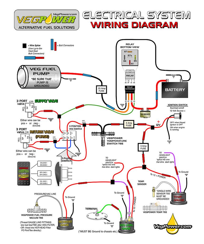 wiring diagram amf genset wiring diagram electric generator wiring diagram jodebal